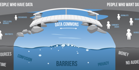 data-commons